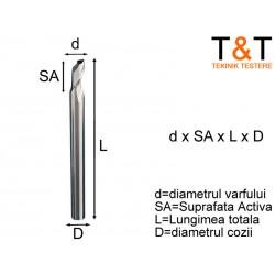 Freza HSS-E, 1 dinte, dreapta (EC)